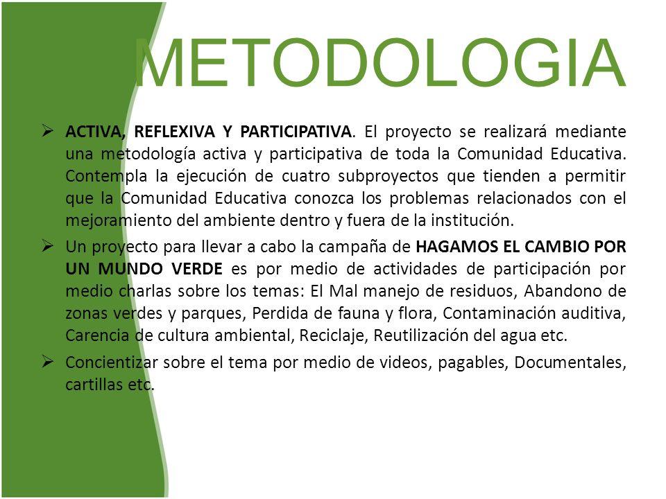 METODOLOGIA ACTIVA, REFLEXIVA Y PARTICIPATIVA. El proyecto se realizará mediante una metodología activa y participativa de toda la Comunidad Educativa