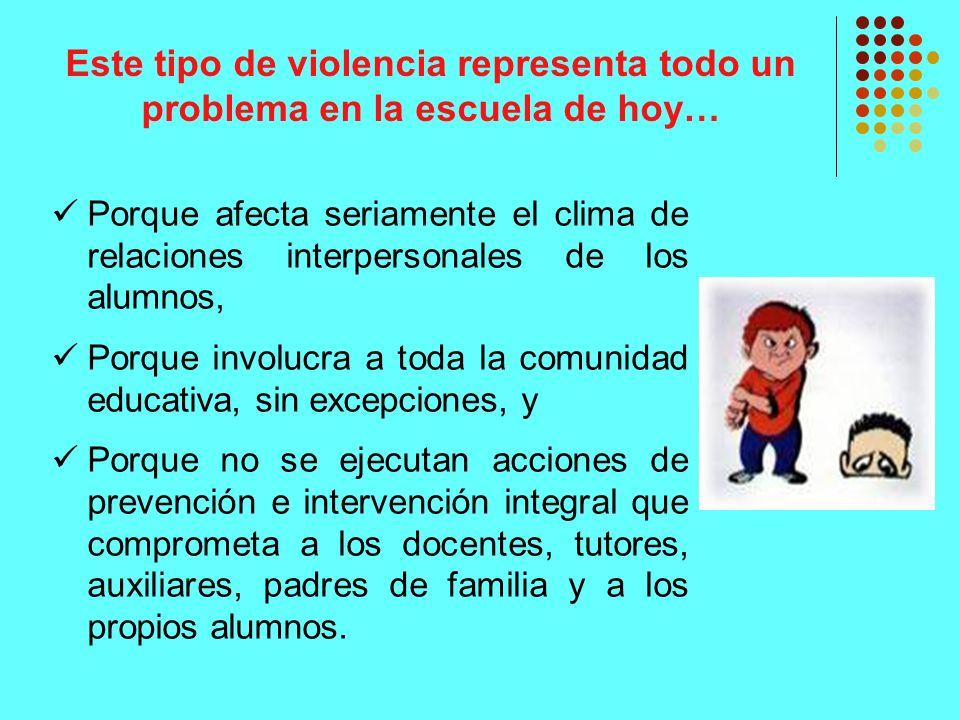 ESTA CONDUCTA SE PRODUCEN CUANDO...El alumno es agredido o se convierte en víctima El mismo que...