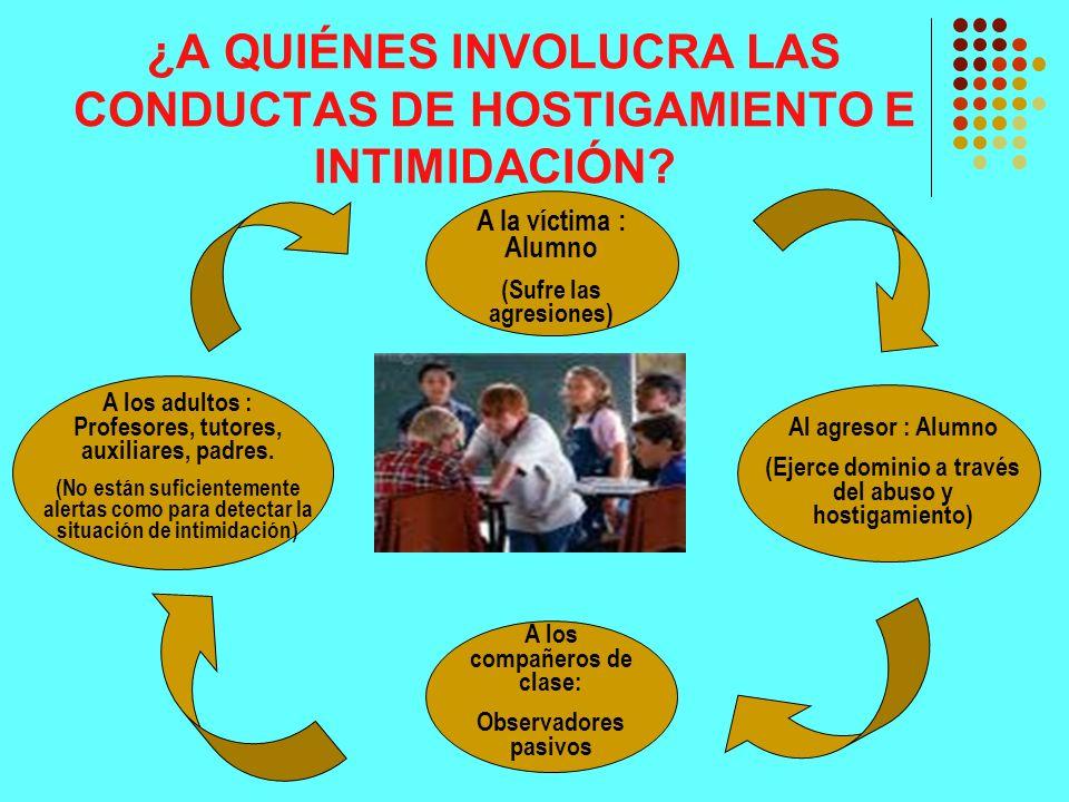 TIPOS DE HOSTIGAMIENTO E INTIMIDACIÓN SOCIAL Ignorarlo, impedir su participación, no contar con su participación en actividades.