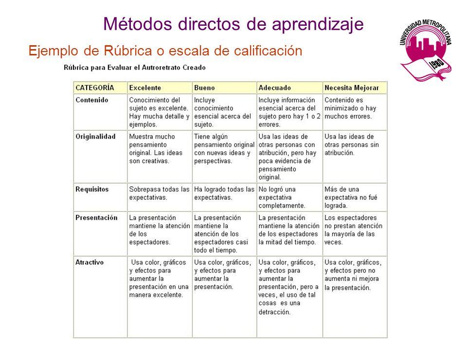Métodos directos de aprendizaje Pruebas de ejecución El estudiante debe demostrar el dominio de su conocimiento por medio de la creación de un producto o la demostración de un procedimiento.