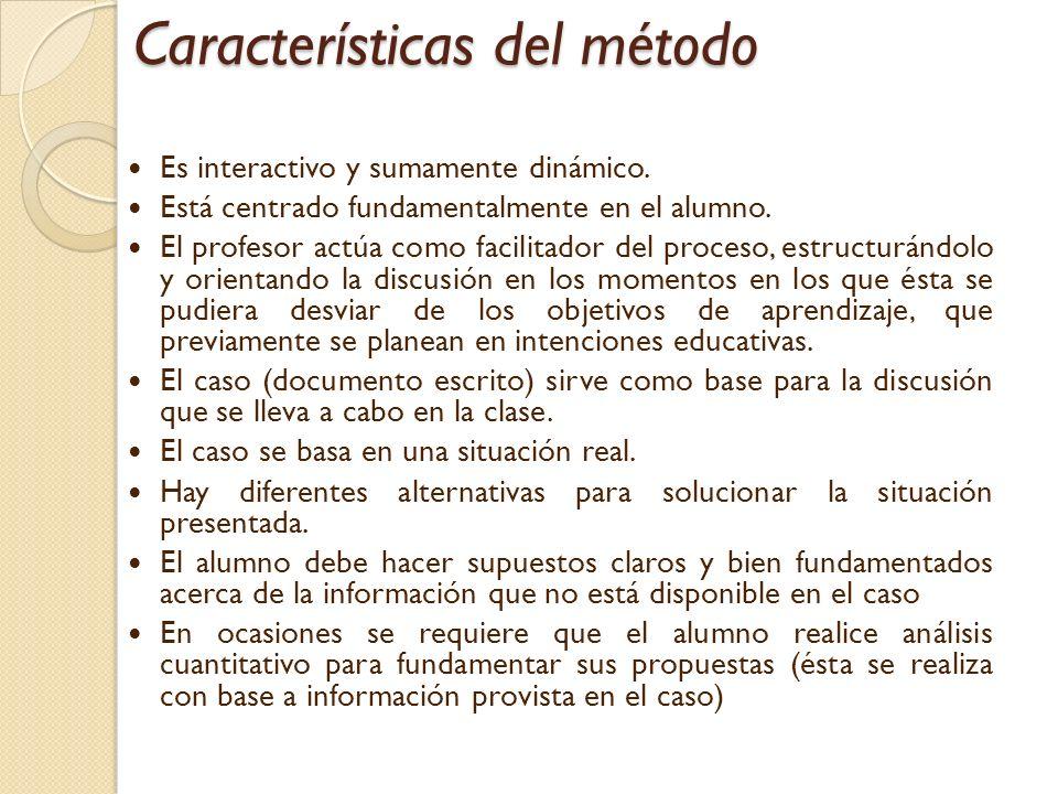 Características del método Es interactivo y sumamente dinámico.