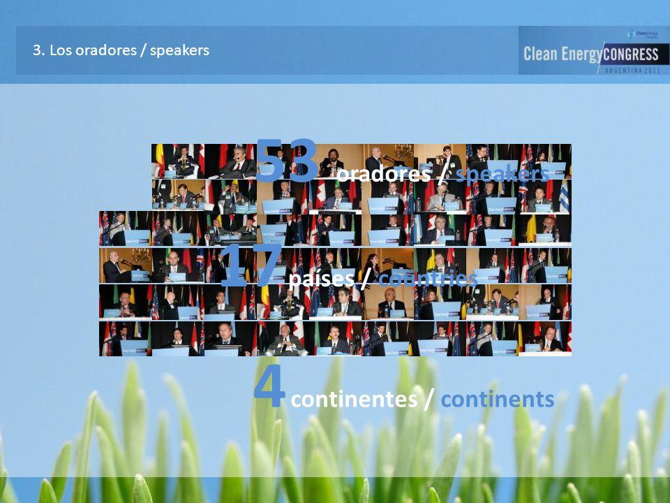 3. Los oradores / speakers 53 oradores / speakers 17 países / countries 4 continentes / continents