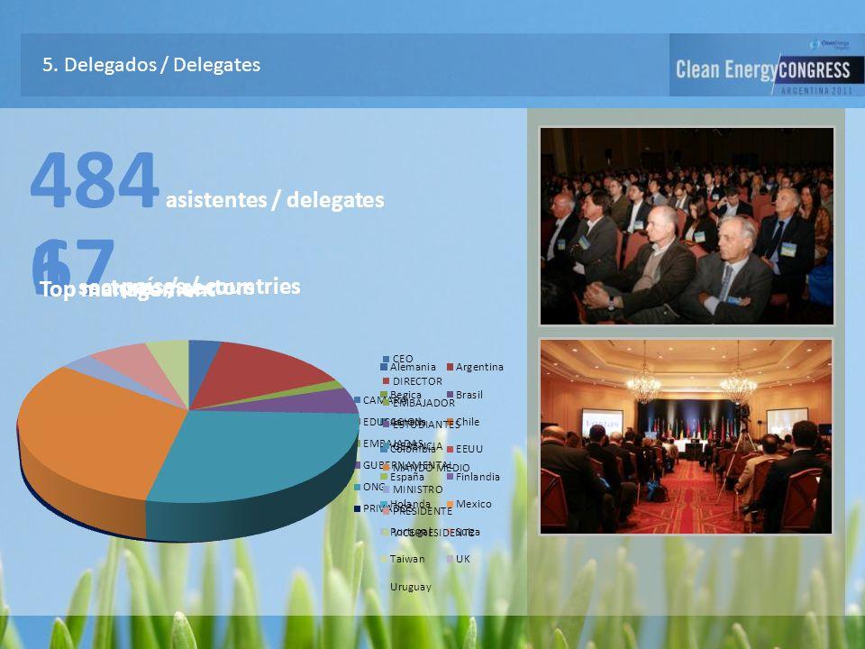 5. Delegados / Delegates 484 asistentes / delegates 17 países / countries 6 sectores / sectors Top management