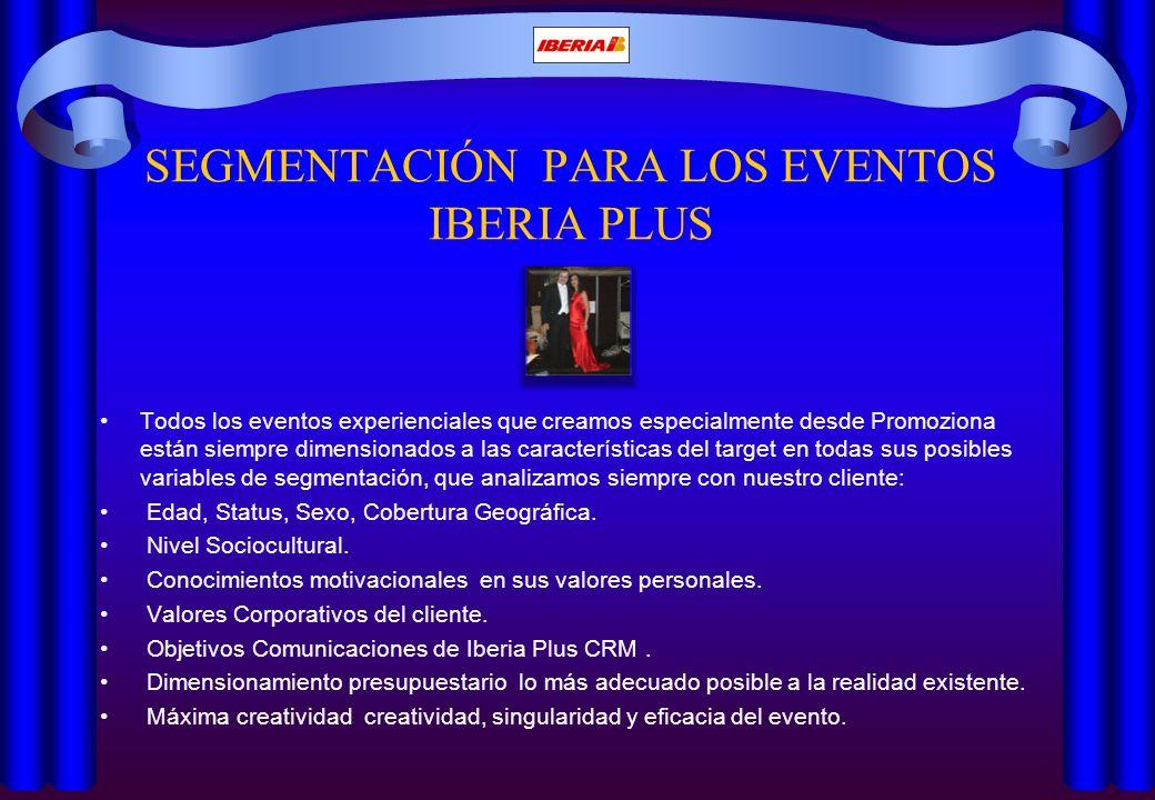 SEGMENTACIÓN PARA LOS EVENTOS IBERIA PLUS Todos los eventos experienciales que creamos especialmente desde Promoziona están siempre dimensionados a la