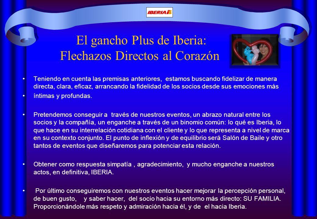 El gancho Plus de Iberia: Flechazos Directos al Corazón Teniendo en cuenta las premisas anteriores, estamos buscando fidelizar de manera directa, clar