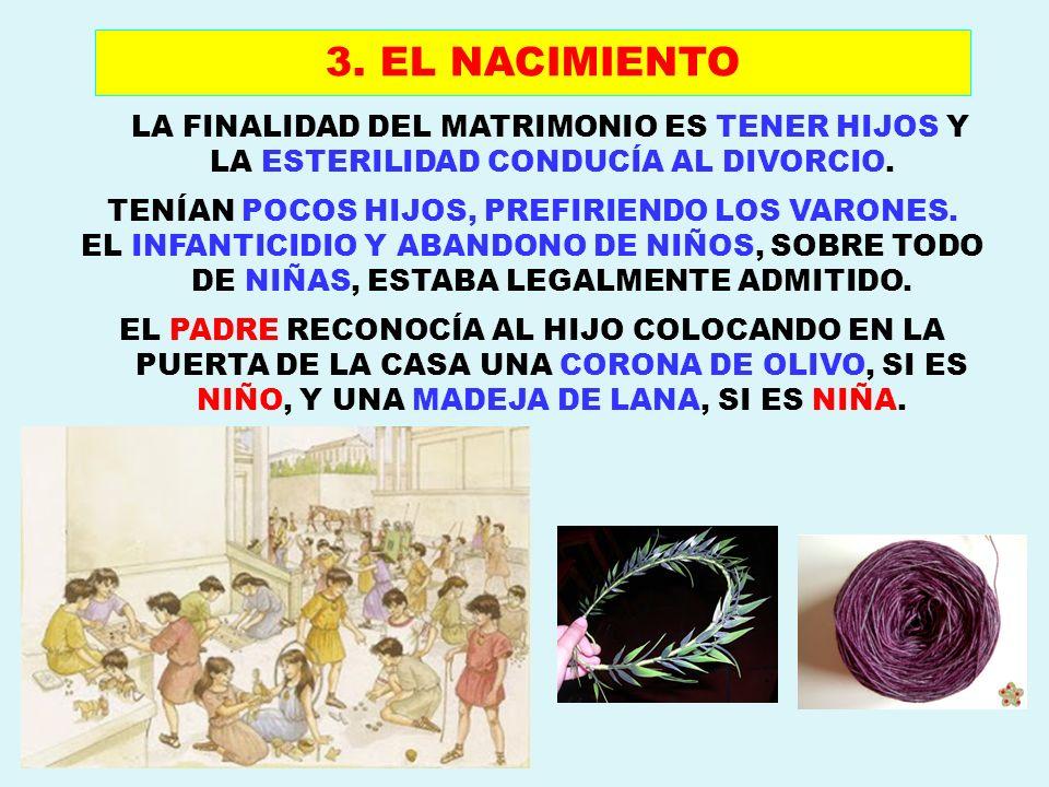 LA FINALIDAD DEL MATRIMONIO ES TENER HIJOS Y LA ESTERILIDAD CONDUCÍA AL DIVORCIO. TENÍAN POCOS HIJOS, PREFIRIENDO LOS VARONES. EL INFANTICIDIO Y ABAND