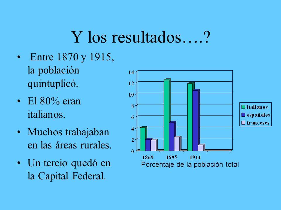 Y los resultados…..Entre 1870 y 1915, la población quintuplicó.