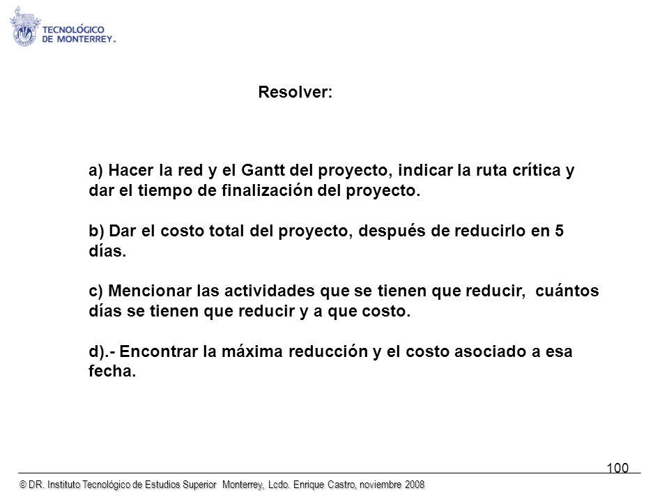 © DR. Instituto Tecnológico de Estudios Superior Monterrey, Lcdo. Enrique Castro, noviembre 2008 100 a) Hacer la red y el Gantt del proyecto, indicar