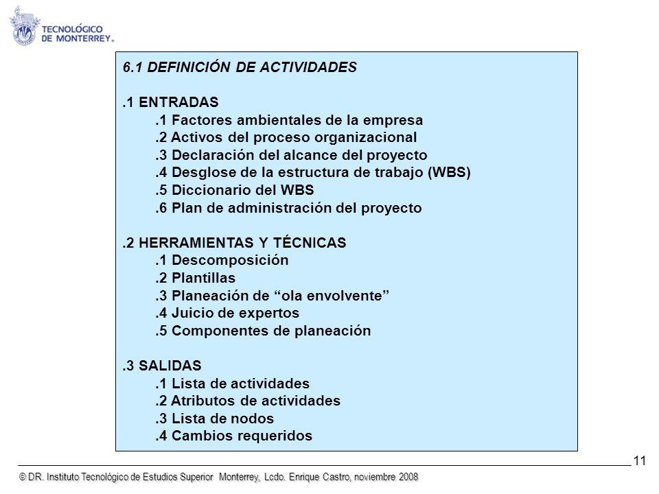 © DR. Instituto Tecnológico de Estudios Superior Monterrey, Lcdo. Enrique Castro, noviembre 2008 11 6.1 DEFINICIÓN DE ACTIVIDADES.1 ENTRADAS.1 Factore