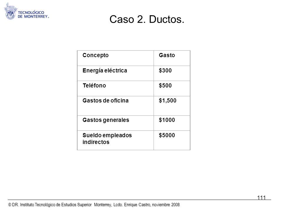 © DR. Instituto Tecnológico de Estudios Superior Monterrey, Lcdo. Enrique Castro, noviembre 2008 111 ConceptoGasto Energía eléctrica$300 Teléfono$500