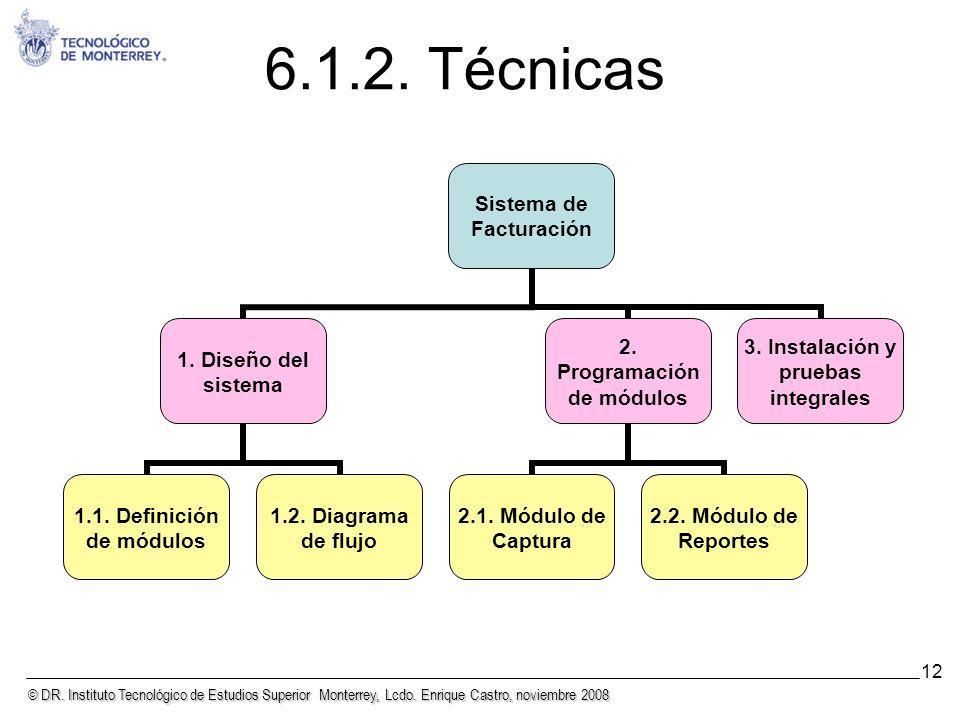 © DR. Instituto Tecnológico de Estudios Superior Monterrey, Lcdo. Enrique Castro, noviembre 2008 12 6.1.2. Técnicas Sistema de Facturación 1. Diseño d