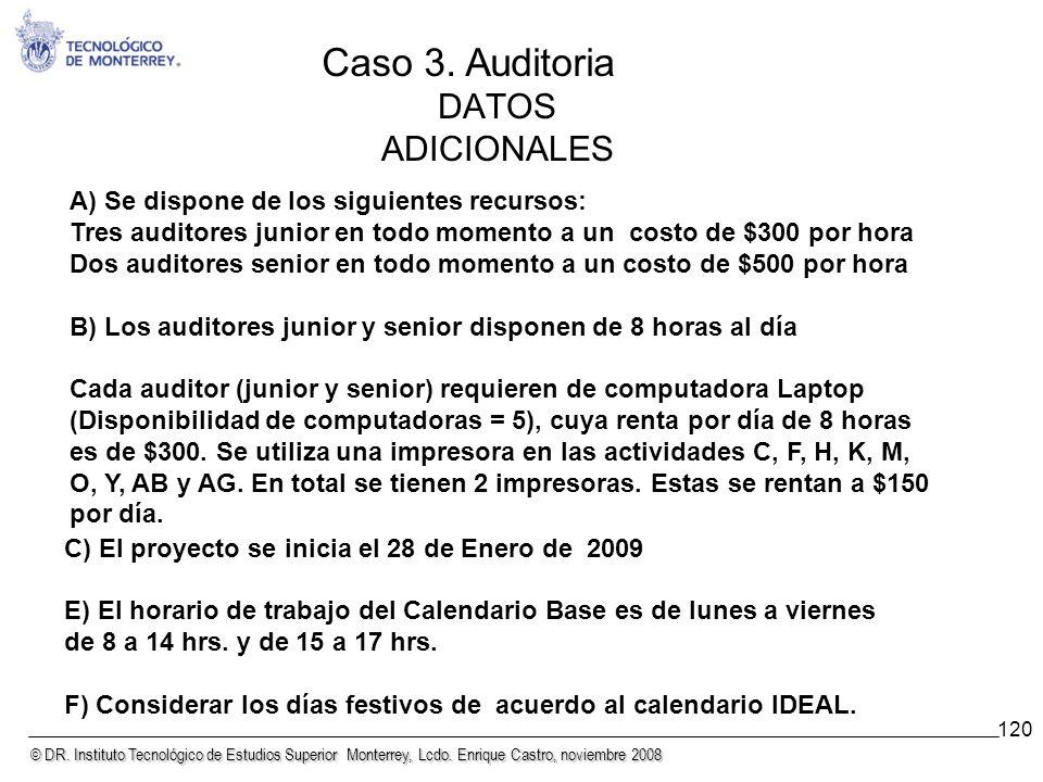 © DR. Instituto Tecnológico de Estudios Superior Monterrey, Lcdo. Enrique Castro, noviembre 2008 120 DATOS ADICIONALES A) Se dispone de los siguientes
