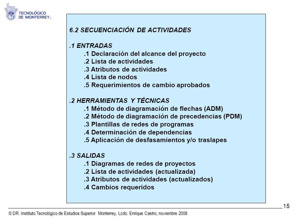 © DR. Instituto Tecnológico de Estudios Superior Monterrey, Lcdo. Enrique Castro, noviembre 2008 15 6.2 SECUENCIACIÓN DE ACTIVIDADES.1 ENTRADAS.1 Decl