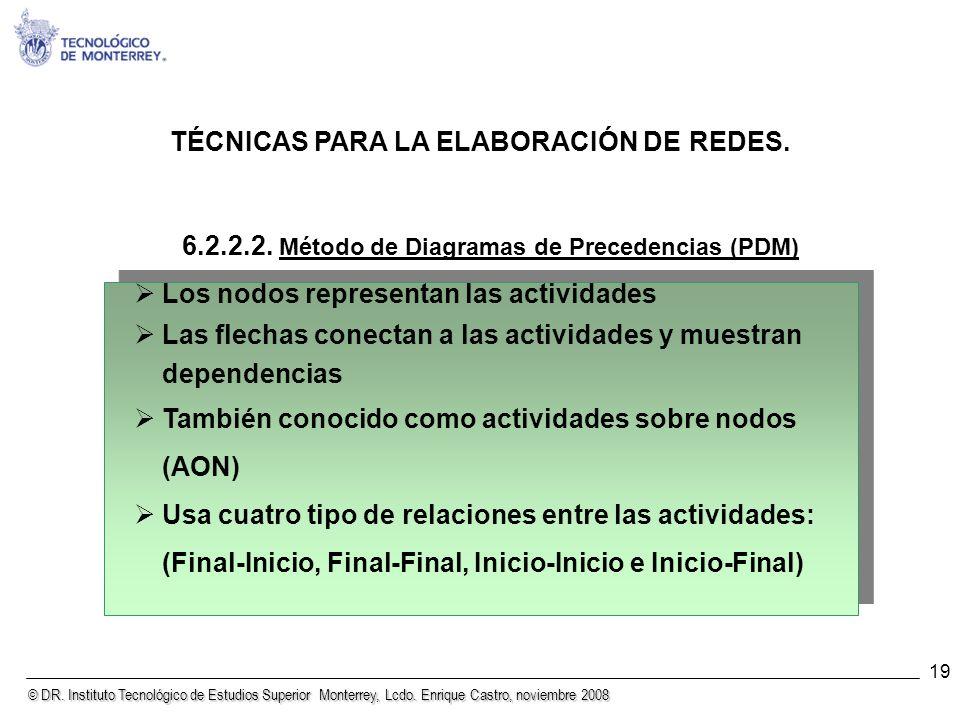 © DR. Instituto Tecnológico de Estudios Superior Monterrey, Lcdo. Enrique Castro, noviembre 2008 19 6.2.2.2. Método de Diagramas de Precedencias (PDM)