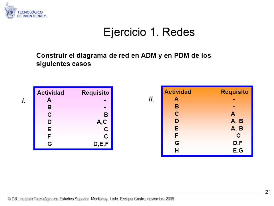 © DR. Instituto Tecnológico de Estudios Superior Monterrey, Lcdo. Enrique Castro, noviembre 2008 21 Construir el diagrama de red en ADM y en PDM de lo