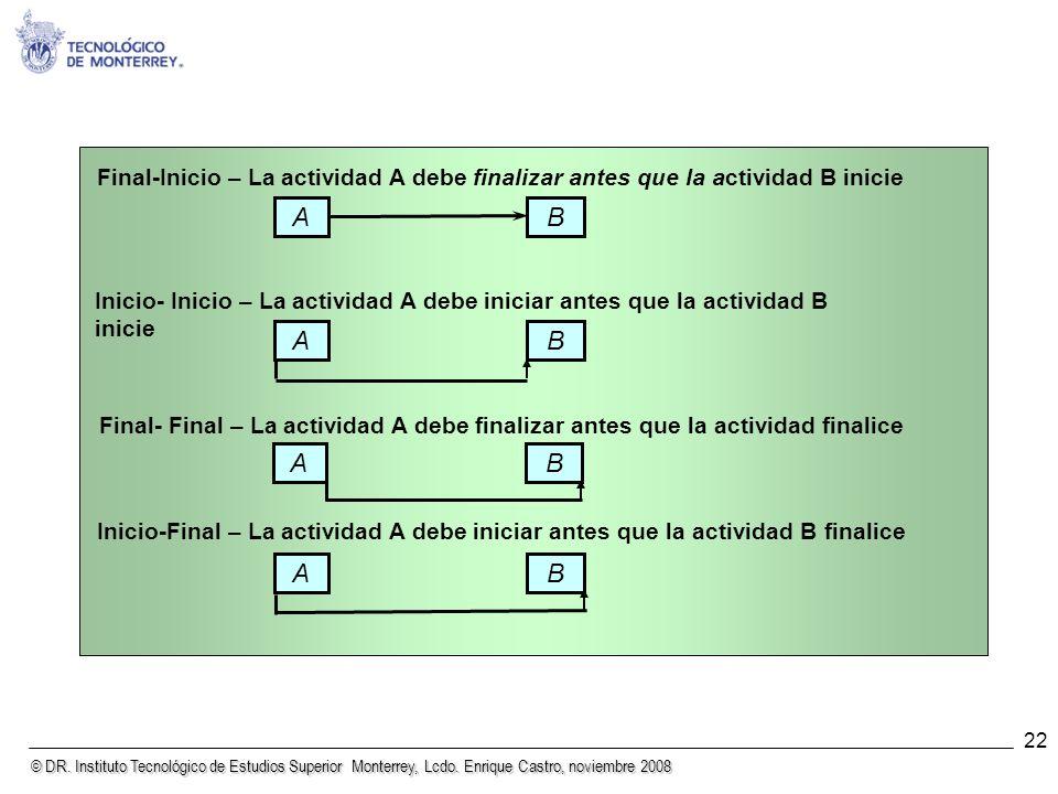 © DR. Instituto Tecnológico de Estudios Superior Monterrey, Lcdo. Enrique Castro, noviembre 2008 22 Final-Inicio – La actividad A debe finalizar antes