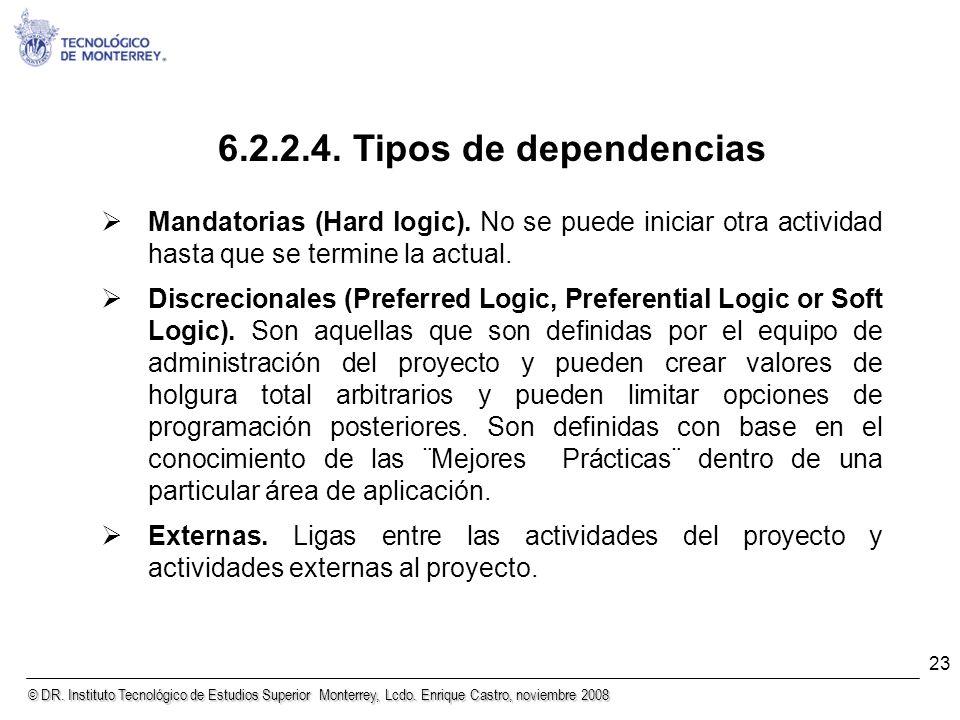 © DR. Instituto Tecnológico de Estudios Superior Monterrey, Lcdo. Enrique Castro, noviembre 2008 23 Mandatorias (Hard logic). No se puede iniciar otra