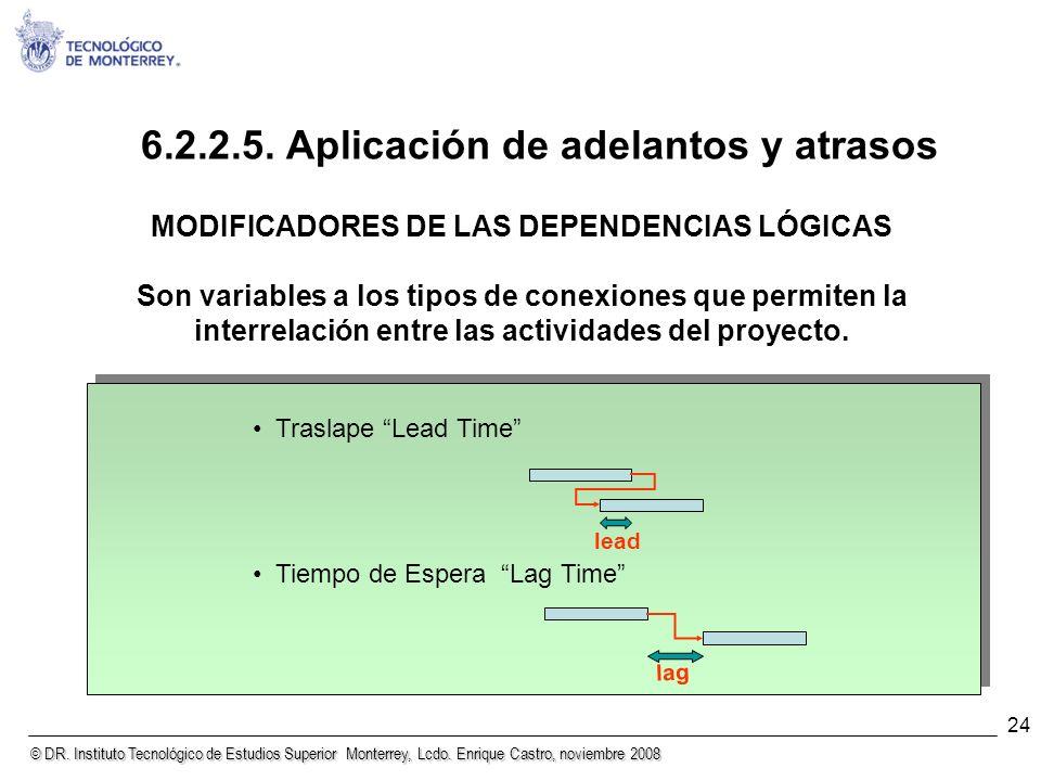 © DR. Instituto Tecnológico de Estudios Superior Monterrey, Lcdo. Enrique Castro, noviembre 2008 24 Traslape Lead Time Tiempo de Espera Lag Time lead
