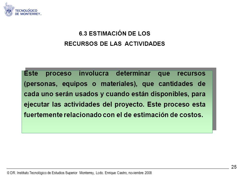 © DR. Instituto Tecnológico de Estudios Superior Monterrey, Lcdo. Enrique Castro, noviembre 2008 25 6.3 ESTIMACIÓN DE LOS RECURSOS DE LAS ACTIVIDADES