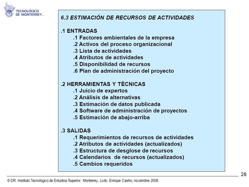 © DR. Instituto Tecnológico de Estudios Superior Monterrey, Lcdo. Enrique Castro, noviembre 2008 26 6.3 ESTIMACIÓN DE RECURSOS DE ACTIVIDADES.1 ENTRAD
