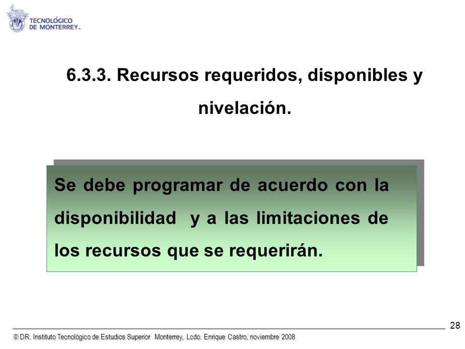 © DR. Instituto Tecnológico de Estudios Superior Monterrey, Lcdo. Enrique Castro, noviembre 2008 28 Se debe programar de acuerdo con la disponibilidad