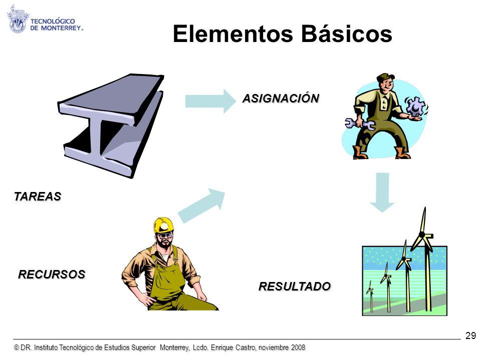 © DR. Instituto Tecnológico de Estudios Superior Monterrey, Lcdo. Enrique Castro, noviembre 2008 29 Elementos Básicos TAREAS RECURSOS ASIGNACIÓN RESUL