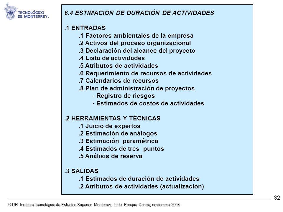© DR. Instituto Tecnológico de Estudios Superior Monterrey, Lcdo. Enrique Castro, noviembre 2008 32 6.4 ESTIMACION DE DURACIÓN DE ACTIVIDADES.1 ENTRAD
