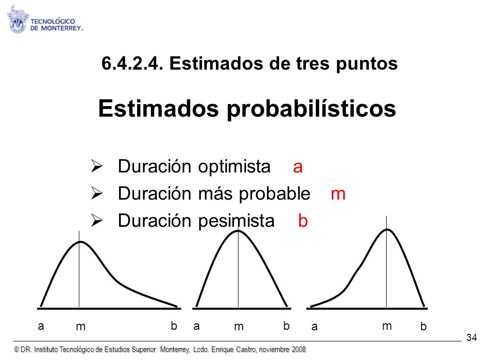 © DR. Instituto Tecnológico de Estudios Superior Monterrey, Lcdo. Enrique Castro, noviembre 2008 34 Estimados probabilísticos Duración optimista a Dur