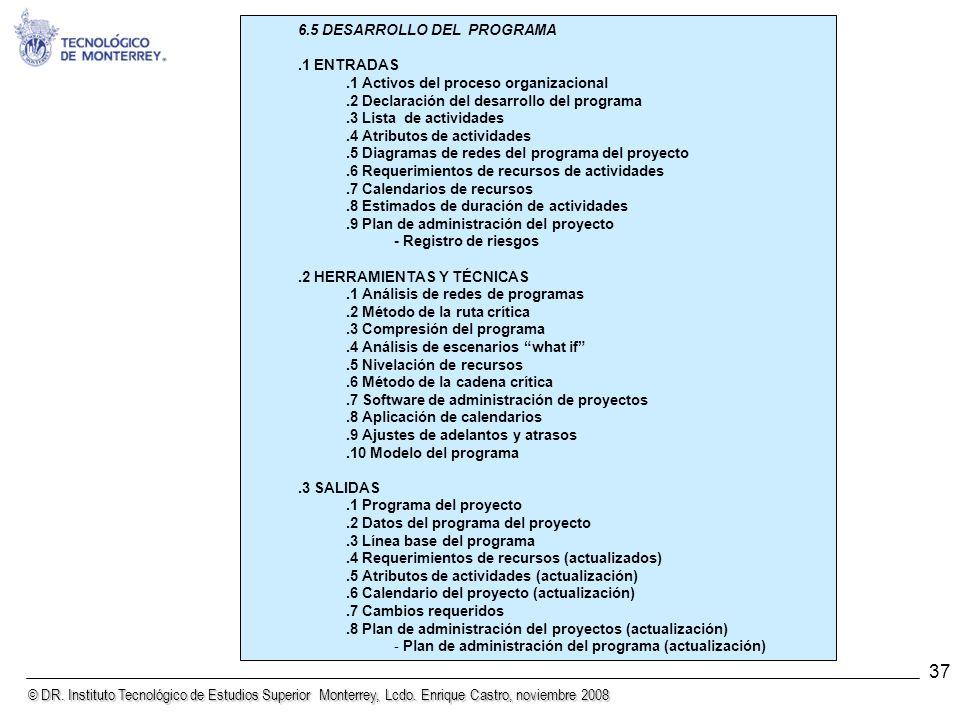 © DR. Instituto Tecnológico de Estudios Superior Monterrey, Lcdo. Enrique Castro, noviembre 2008 37 6.5 DESARROLLO DEL PROGRAMA.1 ENTRADAS.1 Activos d