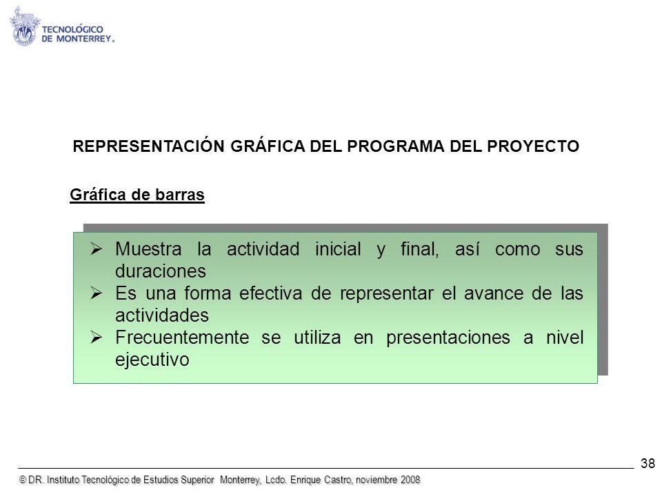 © DR. Instituto Tecnológico de Estudios Superior Monterrey, Lcdo. Enrique Castro, noviembre 2008 38 REPRESENTACIÓN GRÁFICA DEL PROGRAMA DEL PROYECTO G
