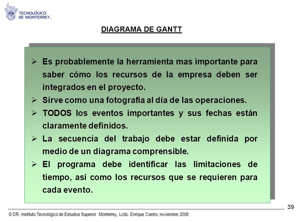 © DR. Instituto Tecnológico de Estudios Superior Monterrey, Lcdo. Enrique Castro, noviembre 2008 39 DIAGRAMA DE GANTT Es probablemente la herramienta