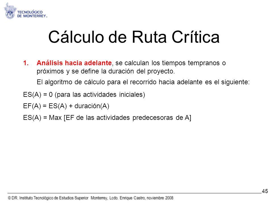 © DR. Instituto Tecnológico de Estudios Superior Monterrey, Lcdo. Enrique Castro, noviembre 2008 45 Cálculo de Ruta Crítica 1.Análisis hacia adelante,