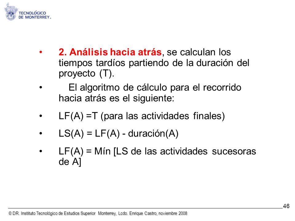 © DR. Instituto Tecnológico de Estudios Superior Monterrey, Lcdo. Enrique Castro, noviembre 2008 46 2. Análisis hacia atrás, se calculan los tiempos t