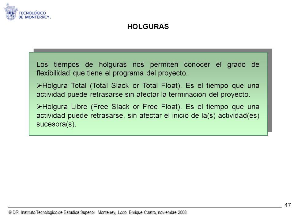 © DR. Instituto Tecnológico de Estudios Superior Monterrey, Lcdo. Enrique Castro, noviembre 2008 47 HOLGURAS Los tiempos de holguras nos permiten cono