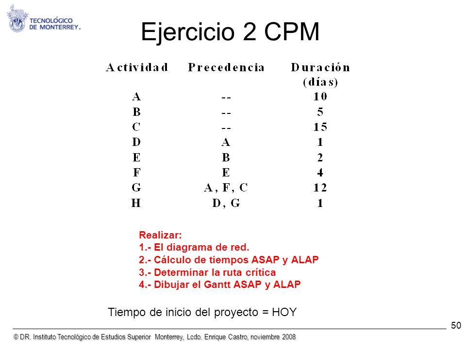 © DR. Instituto Tecnológico de Estudios Superior Monterrey, Lcdo. Enrique Castro, noviembre 2008 50 Ejercicio 2 CPM Realizar: 1.- El diagrama de red.