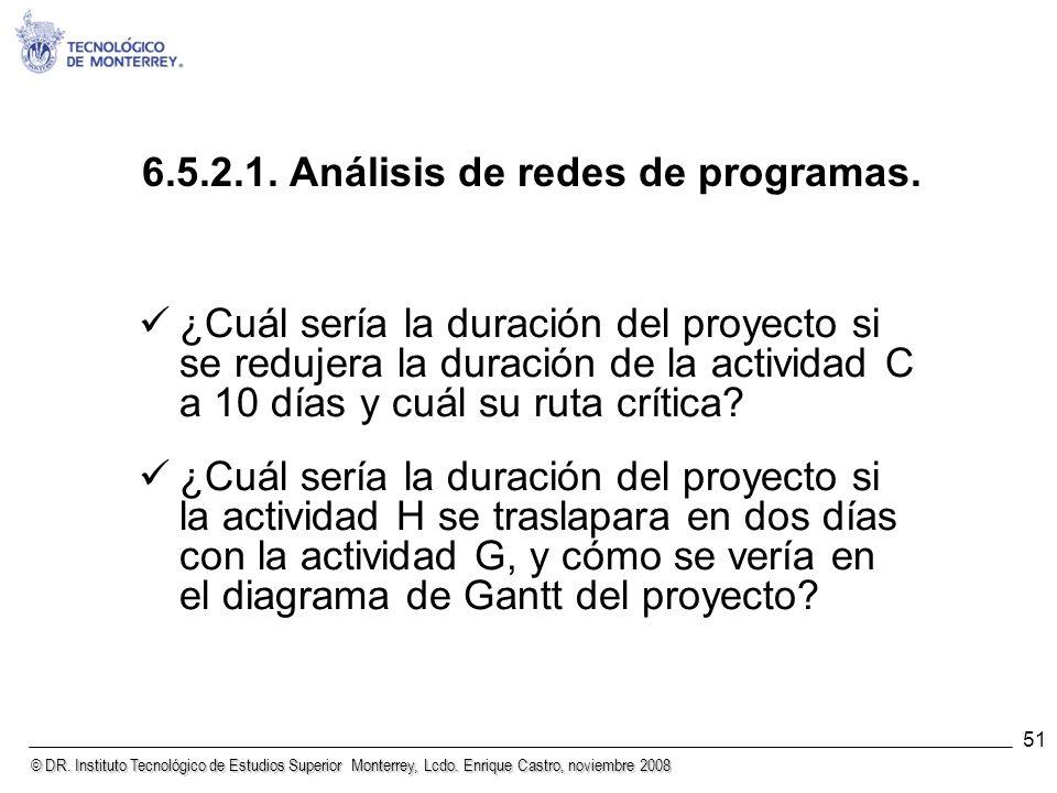 © DR. Instituto Tecnológico de Estudios Superior Monterrey, Lcdo. Enrique Castro, noviembre 2008 51 ¿Cuál sería la duración del proyecto si se redujer