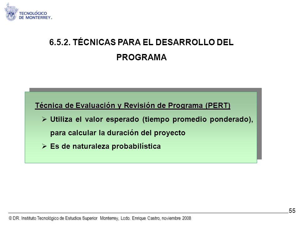 © DR. Instituto Tecnológico de Estudios Superior Monterrey, Lcdo. Enrique Castro, noviembre 2008 55 6.5.2. TÉCNICAS PARA EL DESARROLLO DEL PROGRAMA Té
