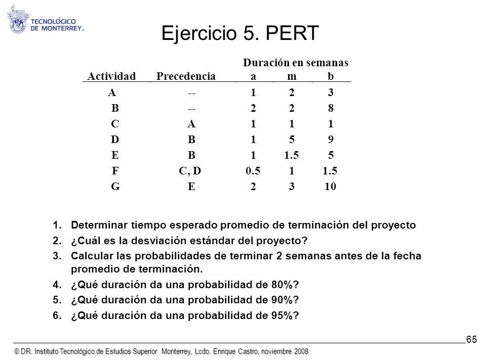 © DR. Instituto Tecnológico de Estudios Superior Monterrey, Lcdo. Enrique Castro, noviembre 2008 65 1.Determinar tiempo esperado promedio de terminaci
