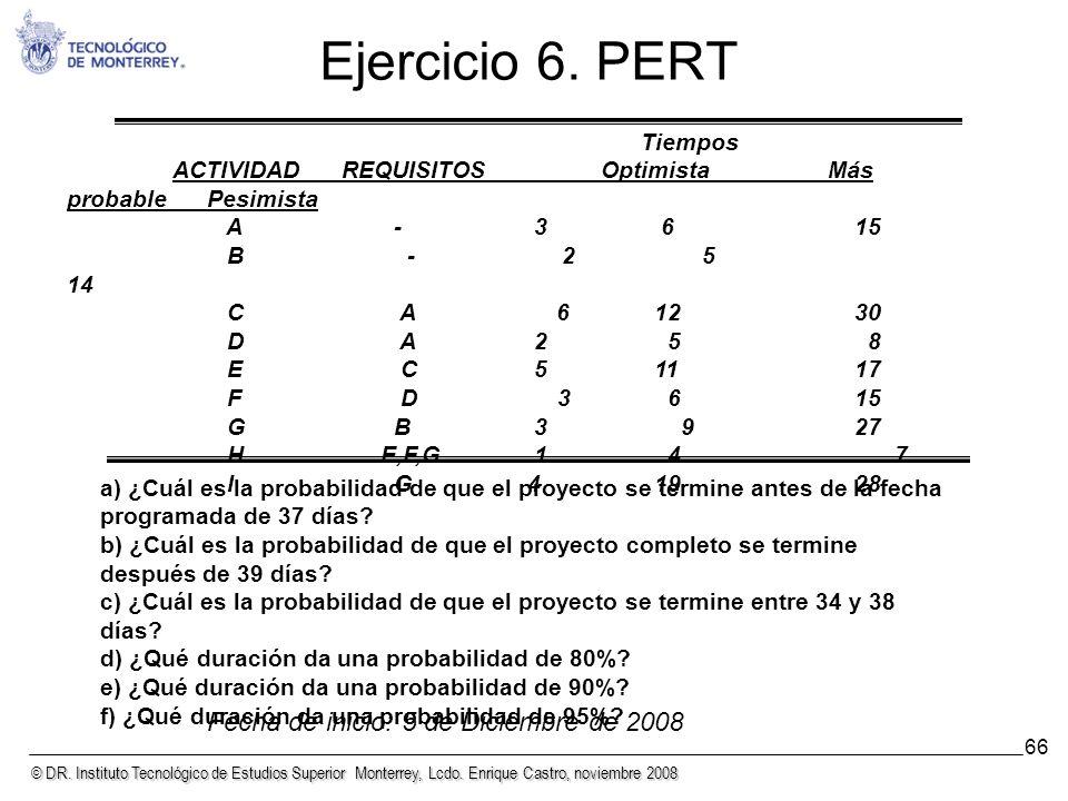 © DR. Instituto Tecnológico de Estudios Superior Monterrey, Lcdo. Enrique Castro, noviembre 2008 66 Tiempos ACTIVIDAD REQUISITOS Optimista Más probabl