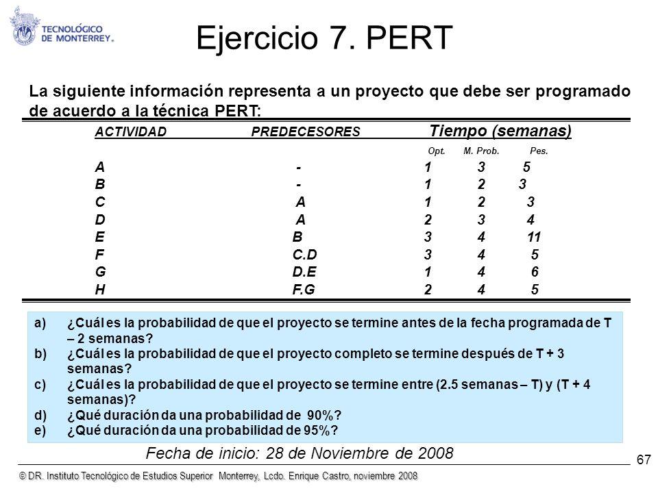 © DR. Instituto Tecnológico de Estudios Superior Monterrey, Lcdo. Enrique Castro, noviembre 2008 67 Ejercicio 7. PERT La siguiente información represe