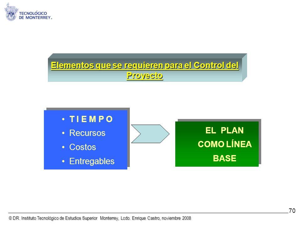 © DR. Instituto Tecnológico de Estudios Superior Monterrey, Lcdo. Enrique Castro, noviembre 2008 70 Elementos que se requieren para el Control del Pro