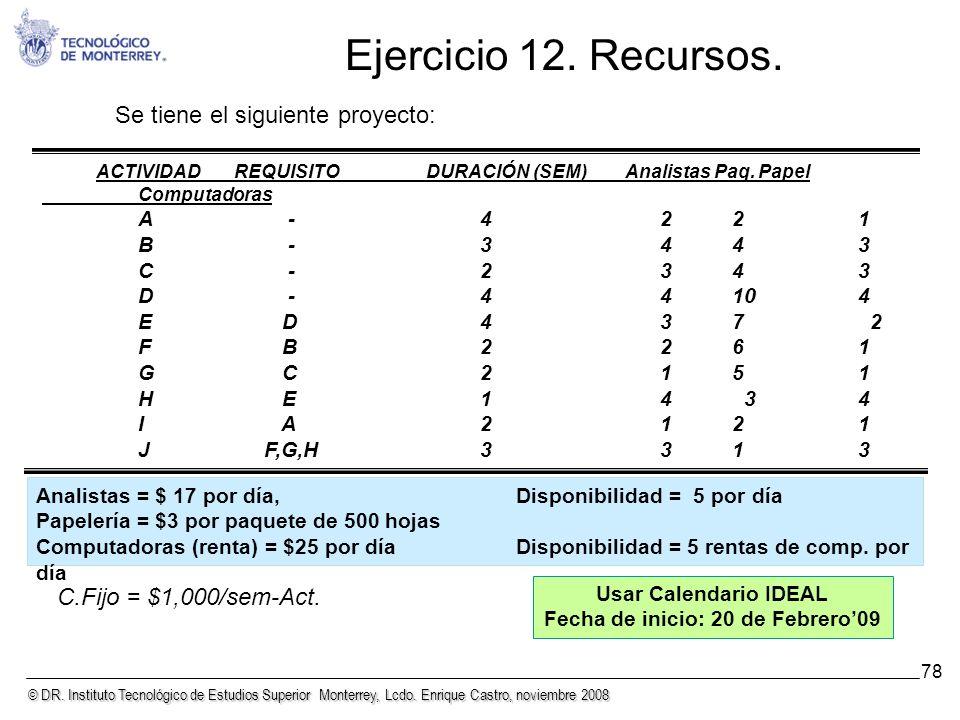 © DR. Instituto Tecnológico de Estudios Superior Monterrey, Lcdo. Enrique Castro, noviembre 2008 78 Ejercicio 12. Recursos. Se tiene el siguiente proy