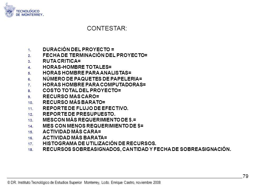 © DR. Instituto Tecnológico de Estudios Superior Monterrey, Lcdo. Enrique Castro, noviembre 2008 79 1. DURACIÓN DEL PROYECTO = 2. FECHA DE TERMINACIÓN