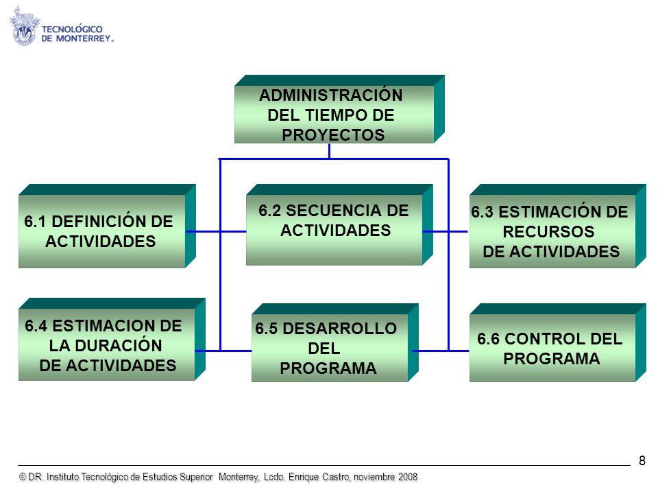 © DR. Instituto Tecnológico de Estudios Superior Monterrey, Lcdo. Enrique Castro, noviembre 2008 8 ADMINISTRACIÓN DEL TIEMPO DE PROYECTOS 6.1 DEFINICI