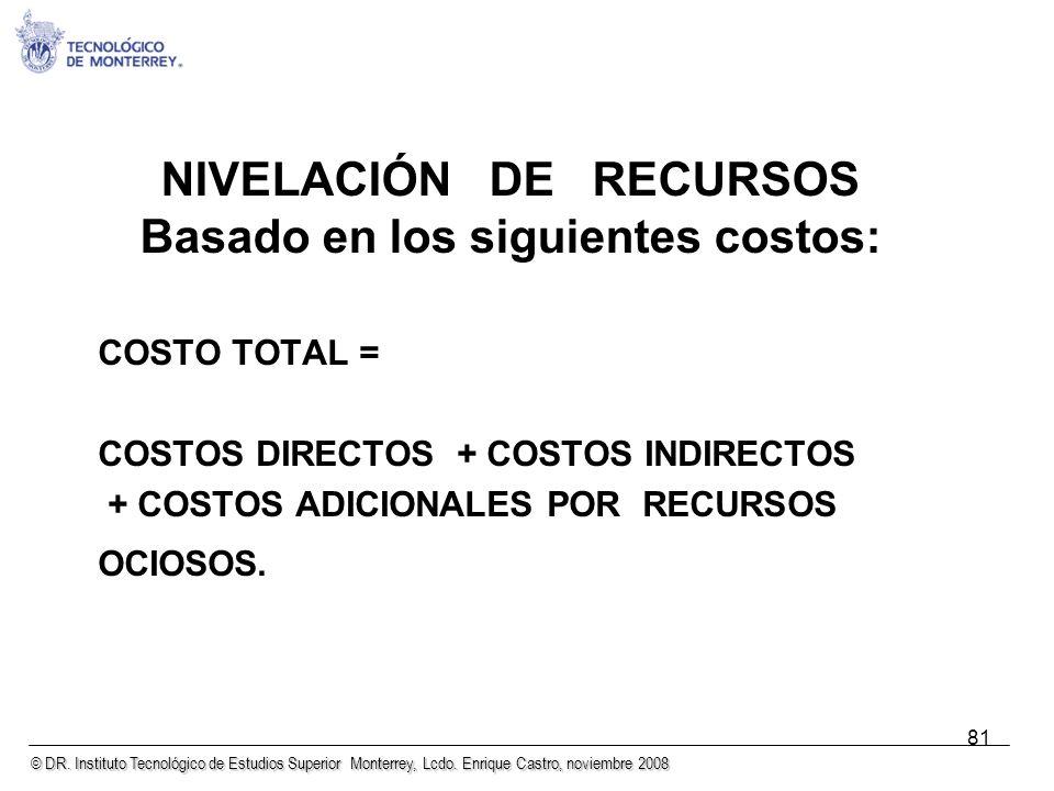 © DR. Instituto Tecnológico de Estudios Superior Monterrey, Lcdo. Enrique Castro, noviembre 2008 81 NIVELACIÓN DE RECURSOS Basado en los siguientes co