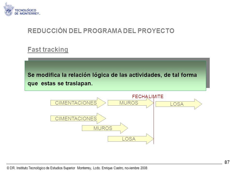 © DR. Instituto Tecnológico de Estudios Superior Monterrey, Lcdo. Enrique Castro, noviembre 2008 87 CIMENTACIONESMUROS LOSA FECHA LIMITE CIMENTACIONES