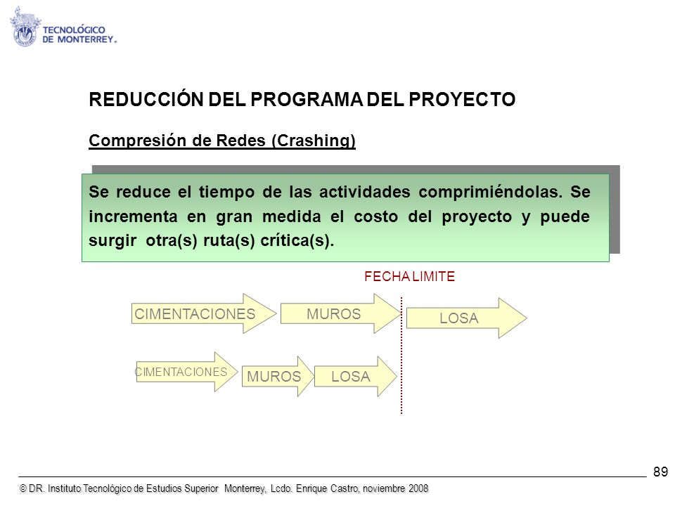 © DR. Instituto Tecnológico de Estudios Superior Monterrey, Lcdo. Enrique Castro, noviembre 2008 89 CIMENTACIONESMUROS LOSA CIMENTACIONES MUROSLOSA FE