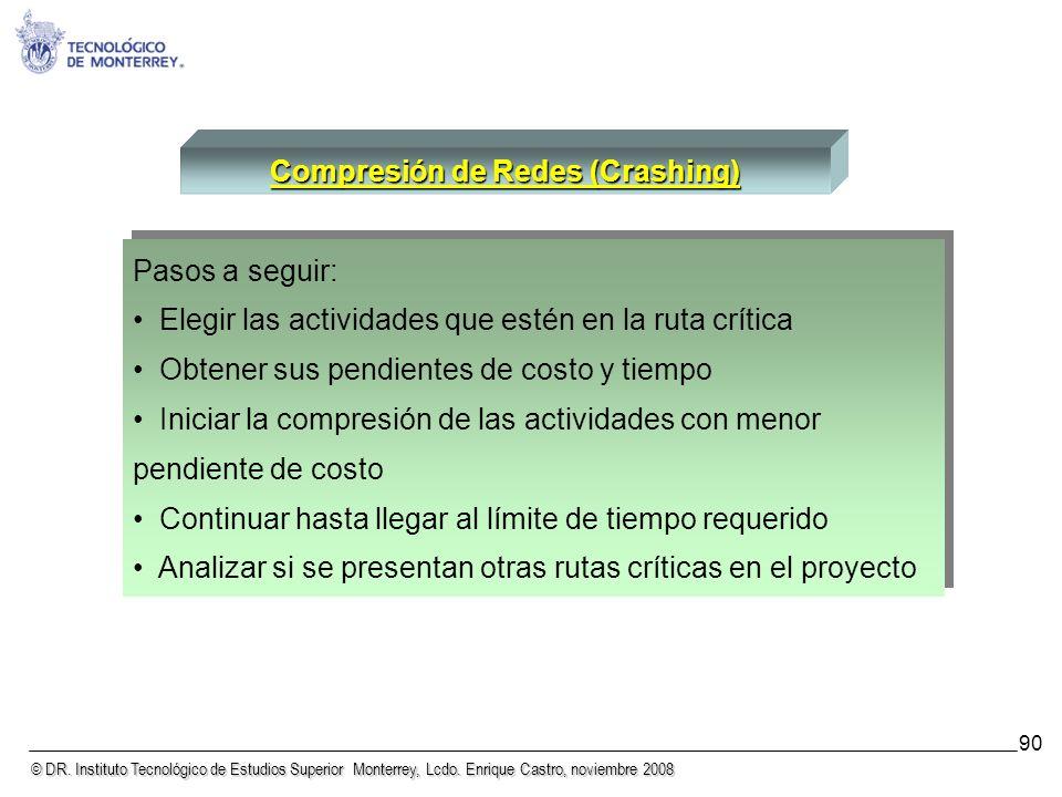 © DR. Instituto Tecnológico de Estudios Superior Monterrey, Lcdo. Enrique Castro, noviembre 2008 90 Compresión de Redes (Crashing) Pasos a seguir: Ele