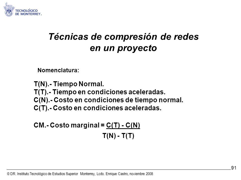 © DR. Instituto Tecnológico de Estudios Superior Monterrey, Lcdo. Enrique Castro, noviembre 2008 91 Nomenclatura: T(N).- Tiempo Normal. T(T).- Tiempo
