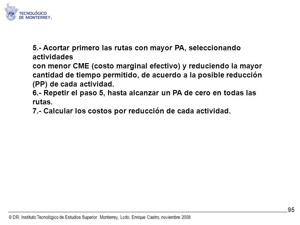 © DR. Instituto Tecnológico de Estudios Superior Monterrey, Lcdo. Enrique Castro, noviembre 2008 95 Método SAM. 5.- Acortar primero las rutas con mayo